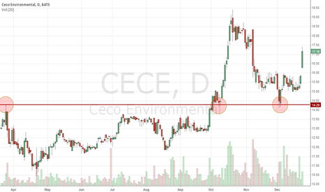 CECE: Resistance becomes support