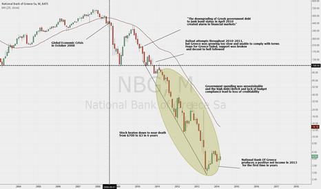 NBG: NBG breakdown