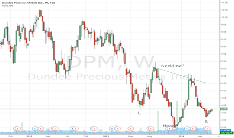 DPM: Dundee Precious Metals Weekly Inverse Head & Shoulders Pattern