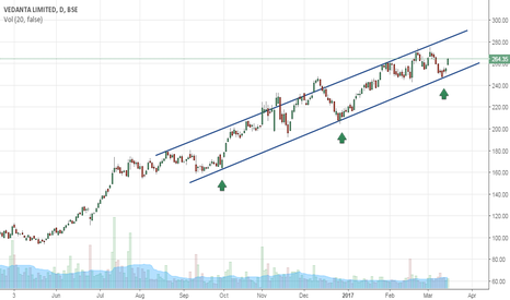 VEDL: vedl reversing from long term channel support