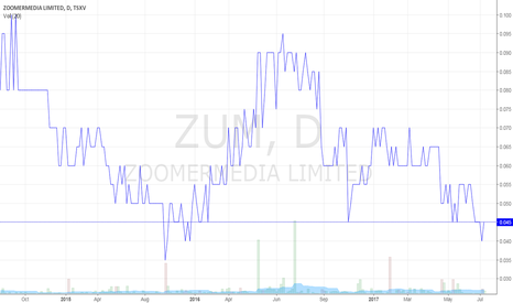 ZUM: Zoomer Media
