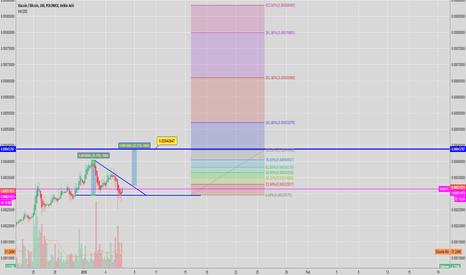 VIABTC: via is waiting for btc to stabilize