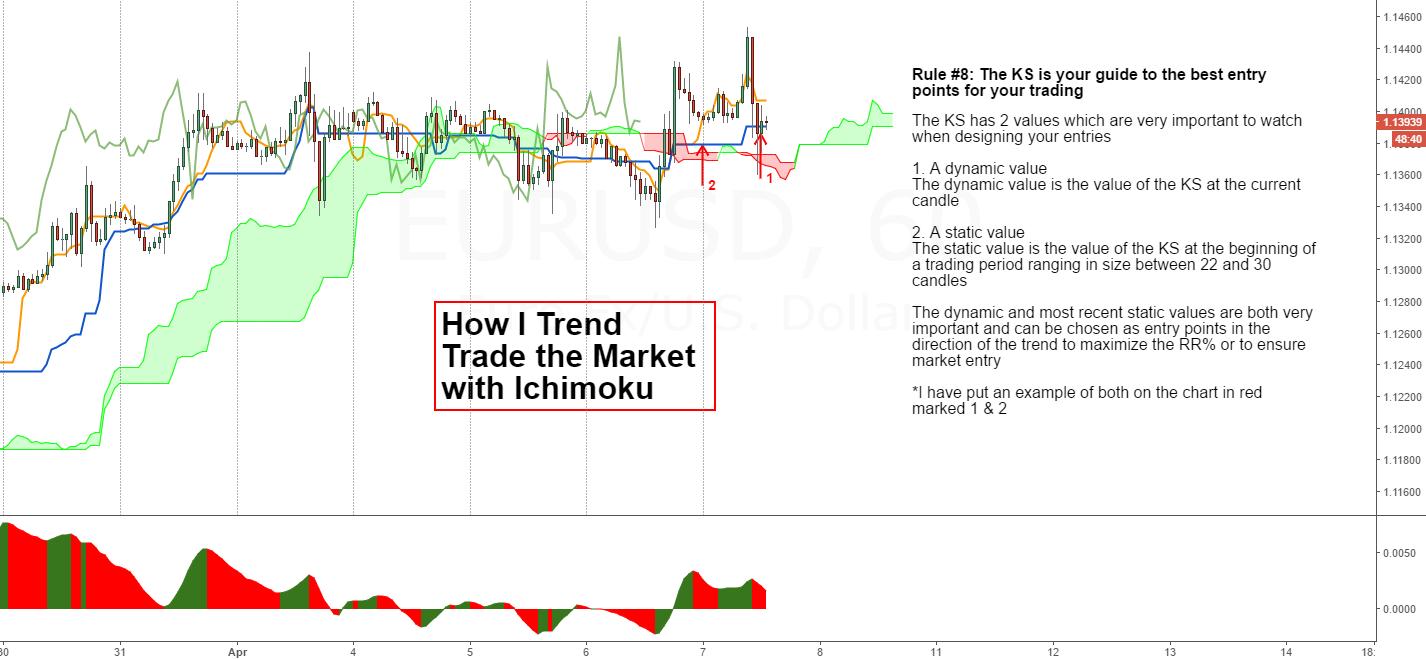 How I Trend Trade (5)