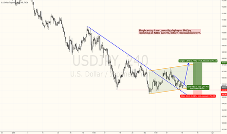 USDJPY: UsdJpy looking for an upside swing