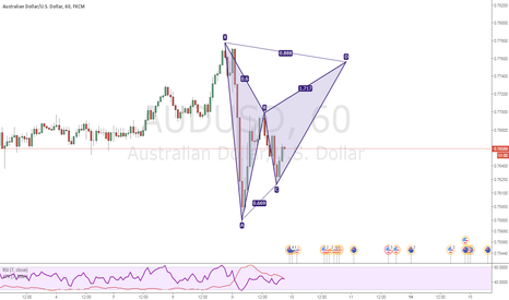 AUDUSD: AUD/USD Potential Bearish Bat @ 0.7755