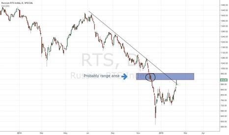 RTS: Next range area in RTS index