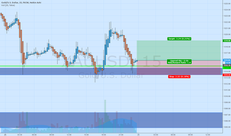 XAUUSD: Buying gold for today