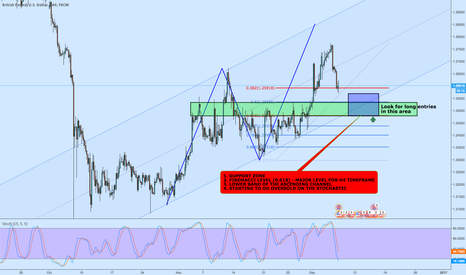 GBPUSD: GBP/USD: HOPPING ON THE TREND WITH PRICE ACTION