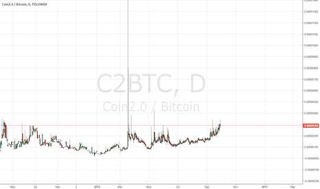 C2BTC: buy c2 right now before it goes up X10