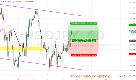 USDJPY: USD has continued to strengthen as we go into US session