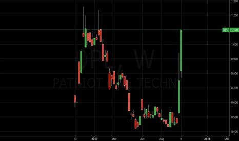 0PL: Patriot One Tech (Value Investment)