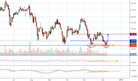 INDIACEM: Possible upside.....