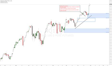 NQ1!: NASDAQ Futures daily uptrend, buy daily demand levels+imbalances