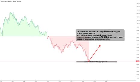 DXY: DXY( индекс американского доллара)