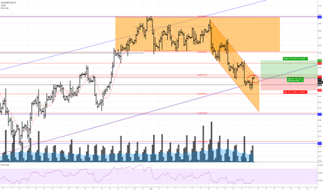 USOIL: Crude Long