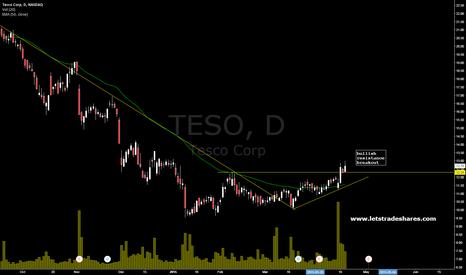 TESO: Tesco (TESO) Long setup