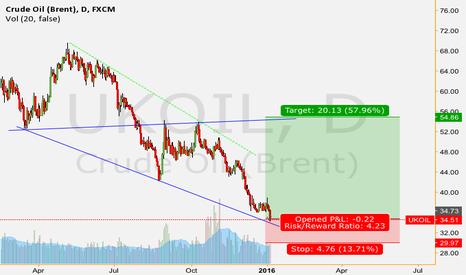 UKOIL: Buy Brent