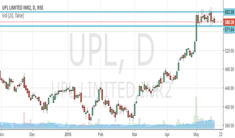 UPL: UPL - EOD