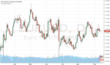 EURUSD: EURUSD: EURO cae ante el DÓLAR, atentos a 1.1230, MARCO DA COSTA