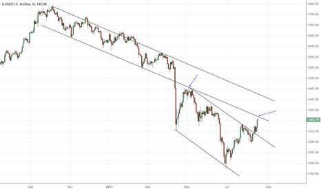 XAUUSD: Looks like it might touch long term support line from last year?