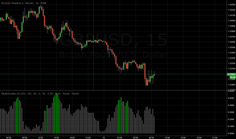 GBPUSD: cable 1.3000000 recurring!!