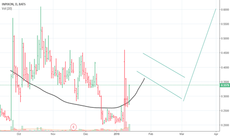 INPX: INPX Cup and Handle