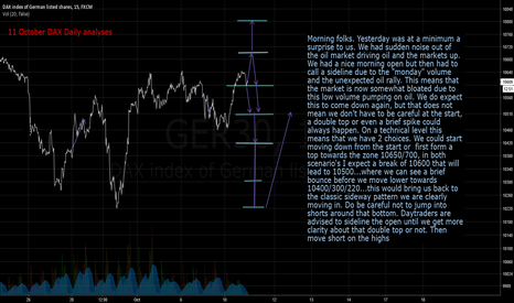 GER30: 11 Oct DAX daily analyses