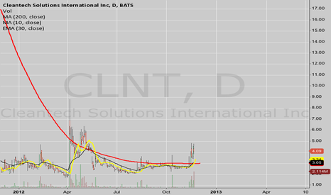 CLNT: Is CLNT preparing for stage one?