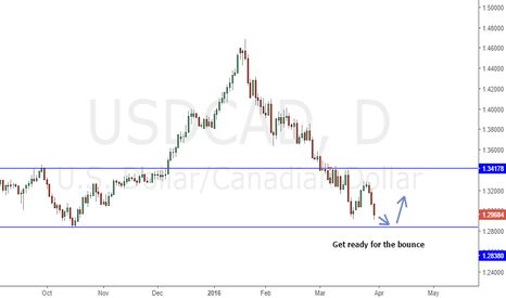 USDCAD: USDCAD get ready for the bounce