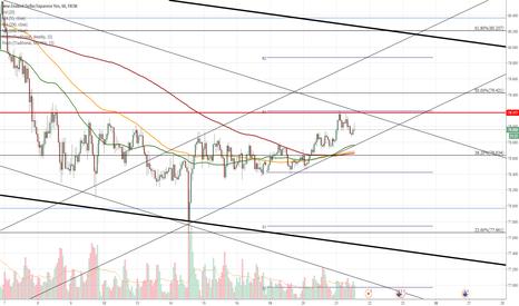 NZDJPY: NZD/JPY 1H Chart: Two scenarios possible