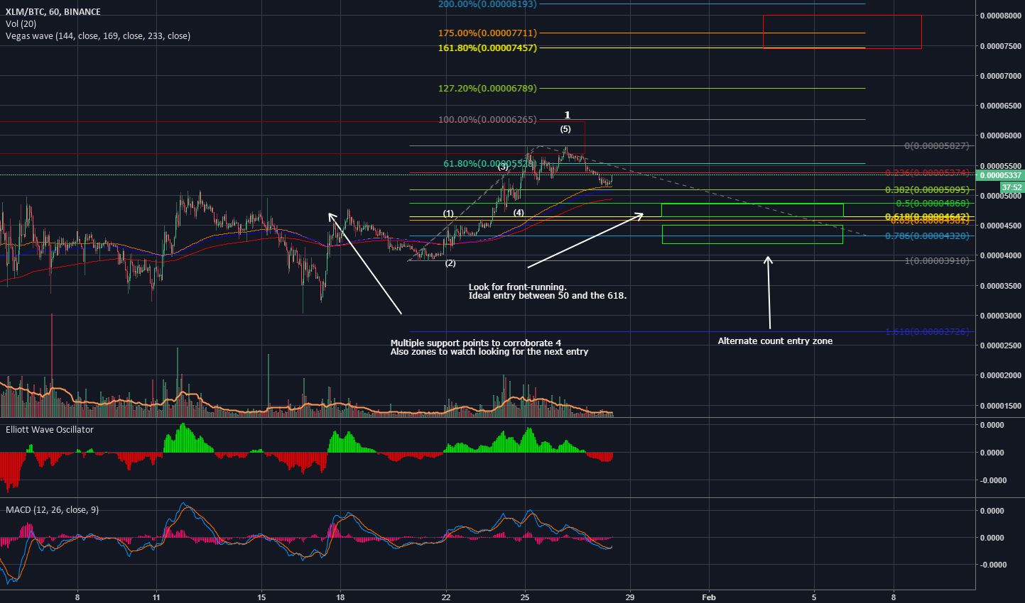 Lumens Long...Waiting For That Technical Entry ;-)