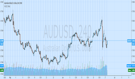 AUDUSD:  baasket test please ignore