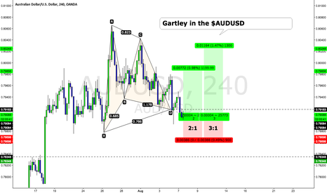 AUDUSD: Bullish Gartley in the $AUDUSD
