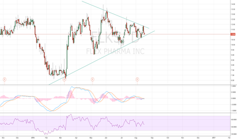 FLKS: Look how tight this wedge is!