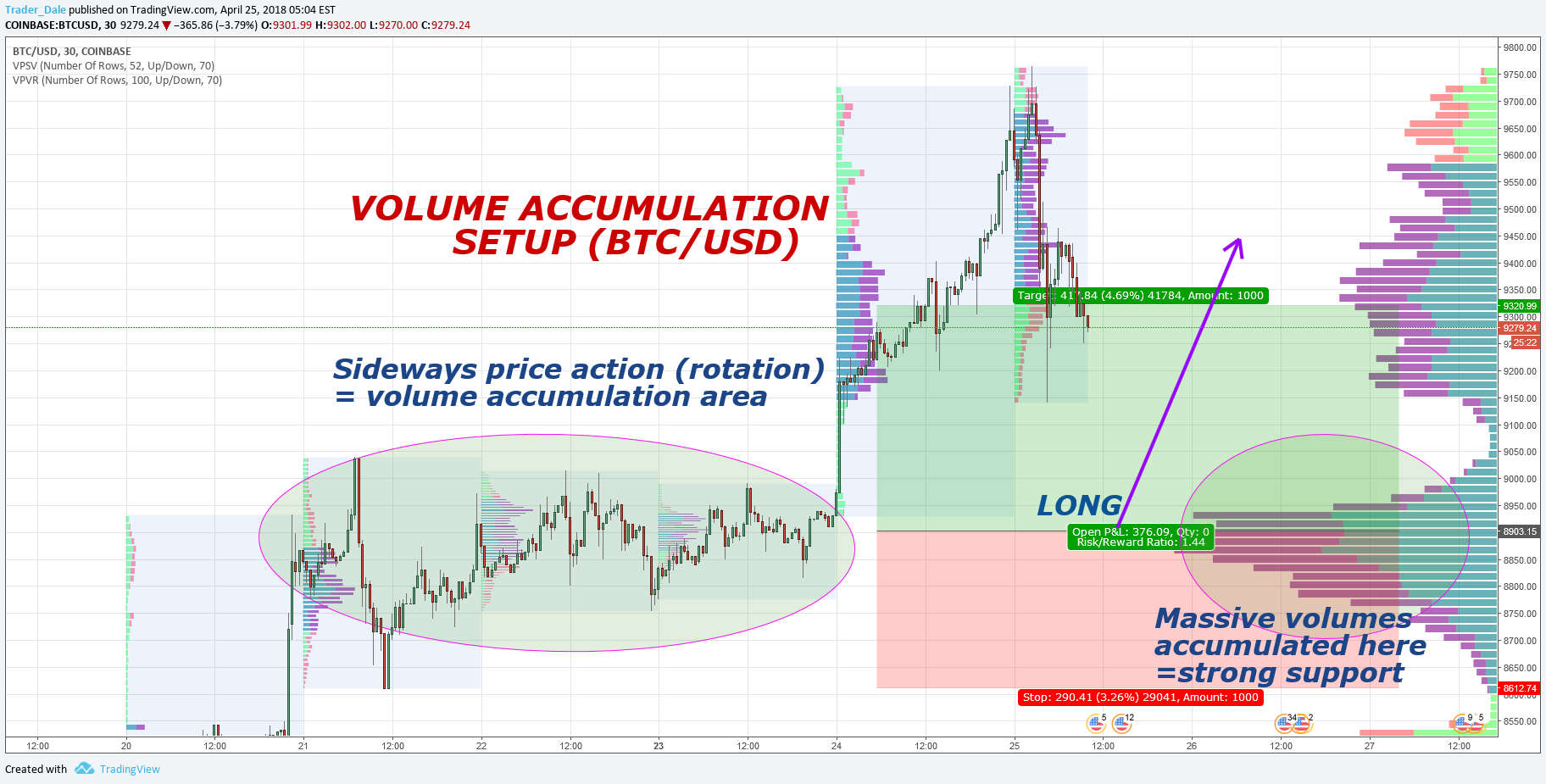 Tradingview bitcoins bet on soldier blood sport system requirements