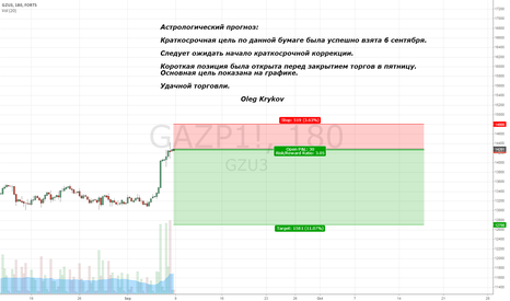 GAZP1!: GAZProm - Astrological Forecast
