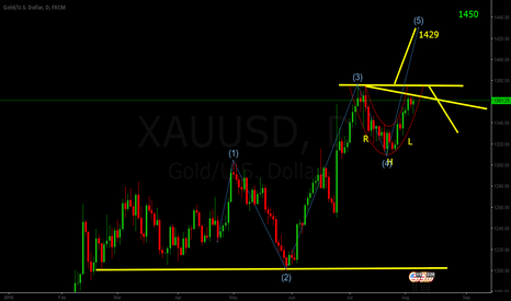 XAUUSD: IHS IN GOLD DALYCHART ND WAVE 5 ALSO UP