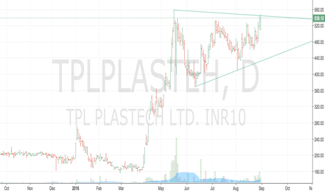 TPLPLASTEH: Positional Buy  t1-600,t2-750