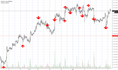 XAUUSD: gold santiment