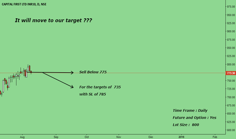 CAPF: It will move to our target ???