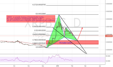 XRPBTC: XRPBTC is currently forming a Potential Bullish Gartley.