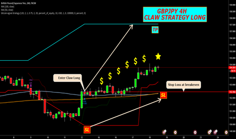 GBPJPY: GBPJPY 4H CLAW STRATEGY LONG
