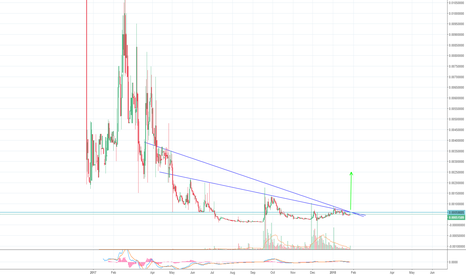 IOPBTC: $IOP Primed for a Breakout