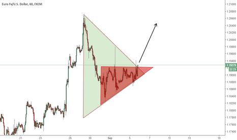 EURUSD: EURUSD - Double Triangle