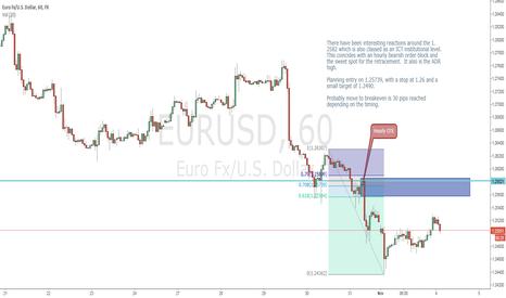 EURUSD: EUR short on hourly order block