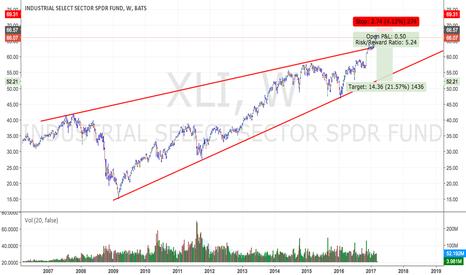 XLI: XLI : short