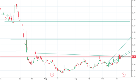 OPGN: OPGN about to break out