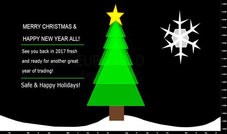 EURUSD: MERRY CHRISTMAS ALL!