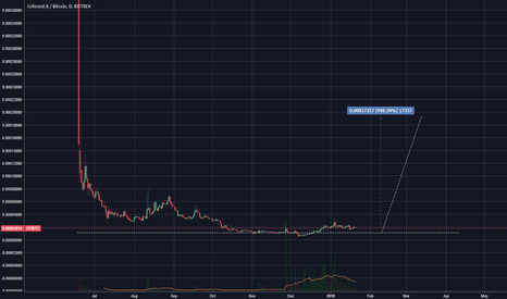 CFIBTC: CFI - idea -