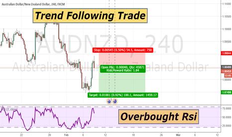 AUDNZD: Trend Following Trade